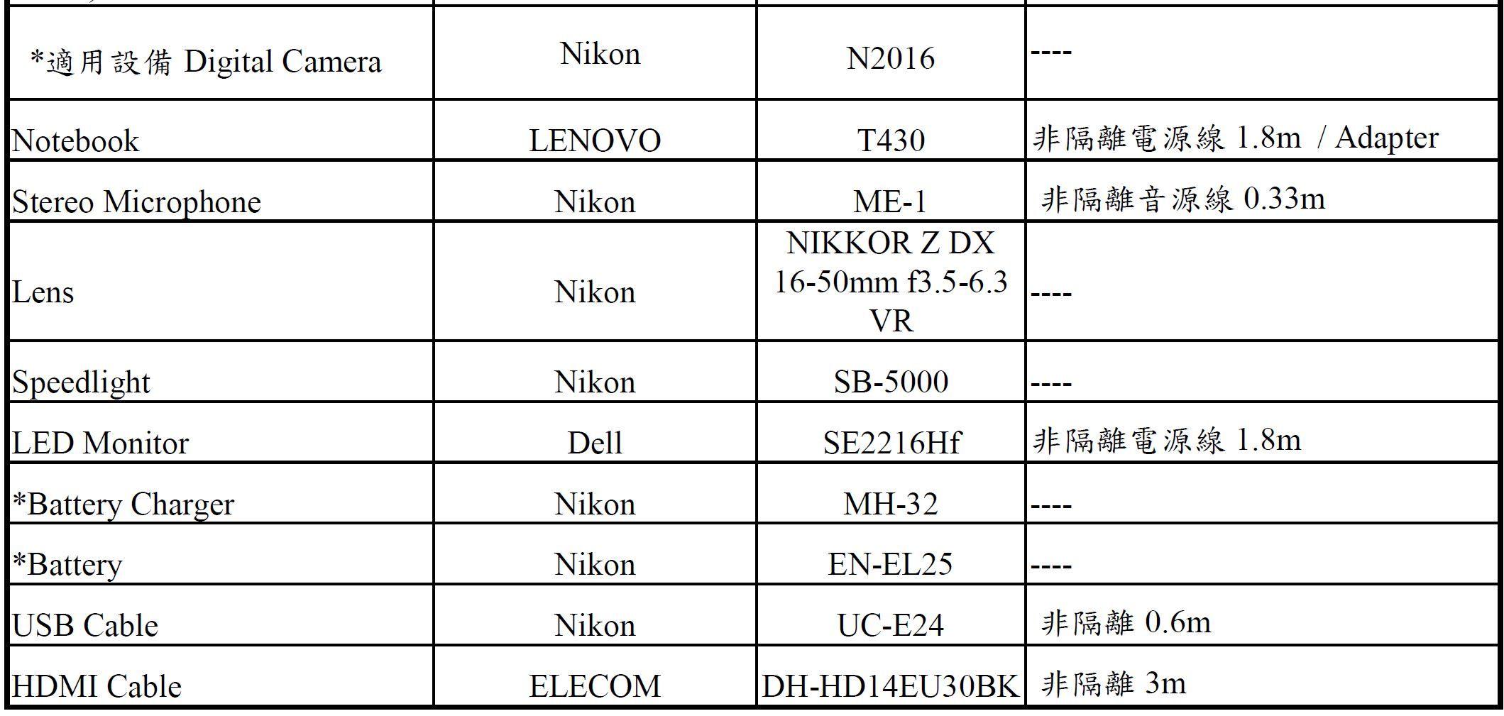 Совместимость камеры Nikon с кодовым обозначением N2016 с аксессуарами