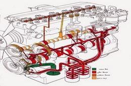 محركات المعدات الثقيلة