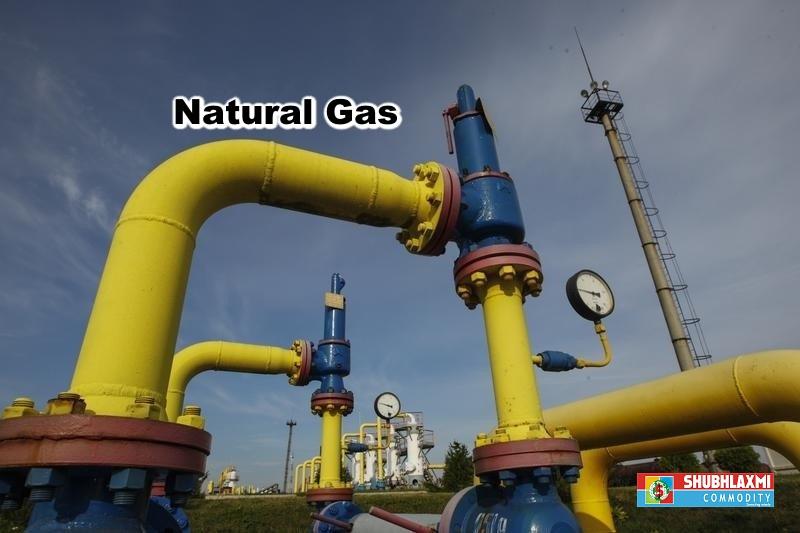 Natural Gas Channel breakdown