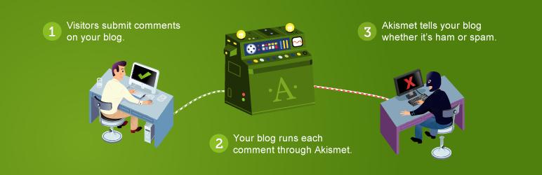 Akismet Spam Protection WordPress Plugin Download