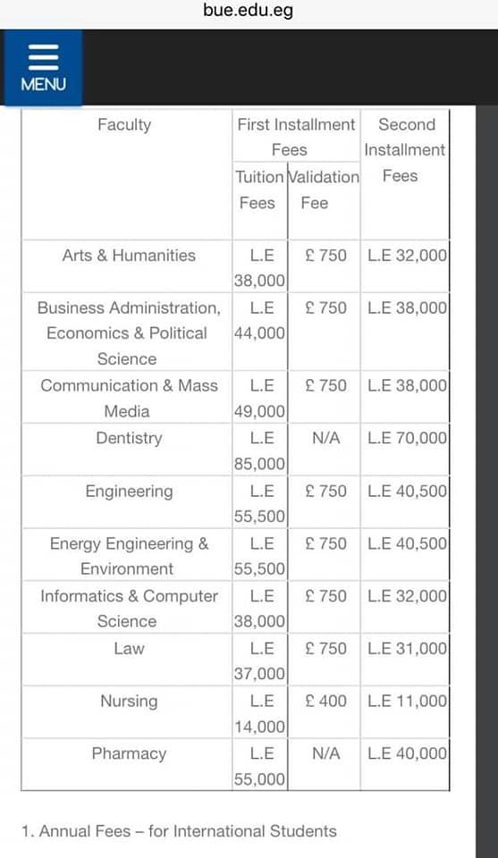 أسعار صيدلة في الجامعات الخاصة للعام الدراسي الجديد ٢٠١٩ /٢٠٢٠ 0%2B%25286%2529