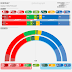 NORWAY <br/>Kantar TNS poll   August 2017 (5)