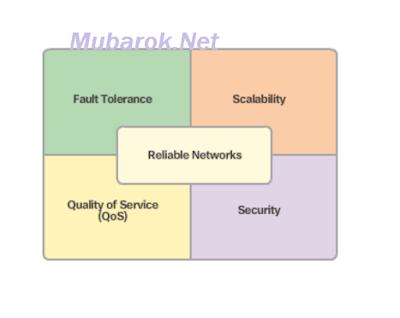 mubarok.net_cisco
