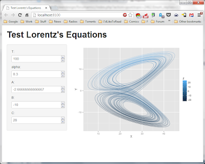 Shiny, deSolve and ggplot play nicely together