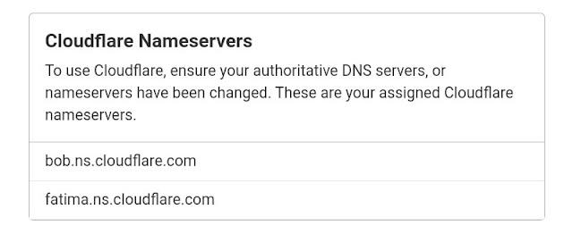 Assigned Nameservers
