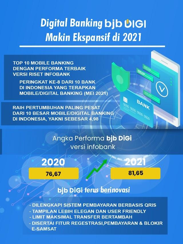 Pertumbuhan Digital Banking bjb Digi Makin Ekspansif di 2021