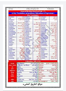 المراجعة النهائية للغة الانجليزية الصف الاول الثانوى الترم الثانى 2021 ، كتاب بروفيشنال أولى ثانوي ترم ثاني