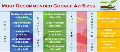 Google Adsense Ads Sizes