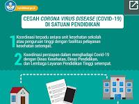 Infografis CEGAH Corona Virus Disease (Covid-19) Di Satuan Pendidikan