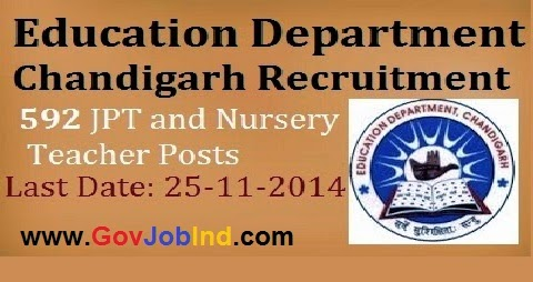 Latest Jobs in Chandigarh for 8th 10th 12th Pass 2019-2019