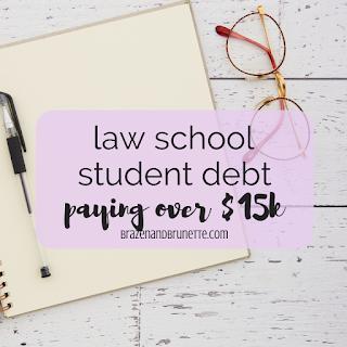 Law School Student Loan Debt Repayment Plan Timeline | brazenandbrunette.com