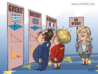 Puzzle de logique Brexit