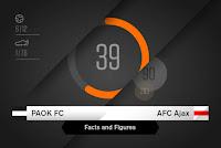 Πληροφορίες και στατιστικά στοιχεία σχετικά με το background του αγώνα ΠΑΟΚ - Άγιαξ
