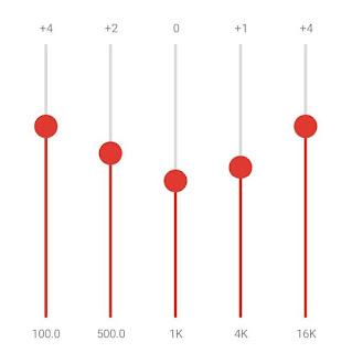 membuat kualitas audio meningkat saat mendengarkan musik