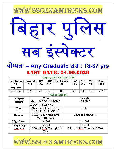 Bihar Police SI Sergeant Recruitment