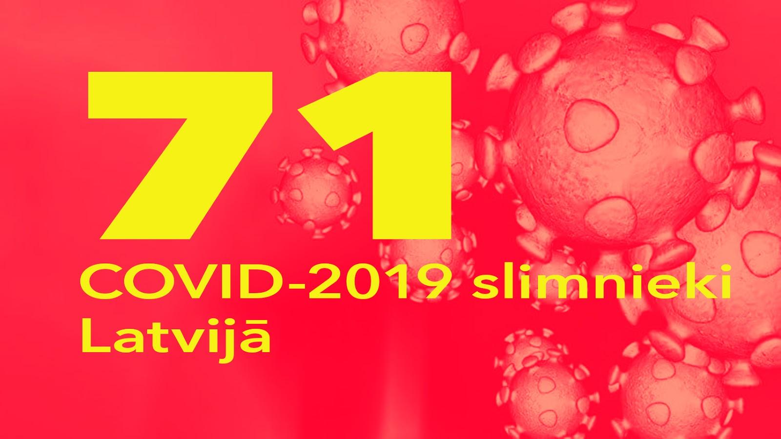Koronavīrusa saslimušo skaits Latvijā 18.03.2020.