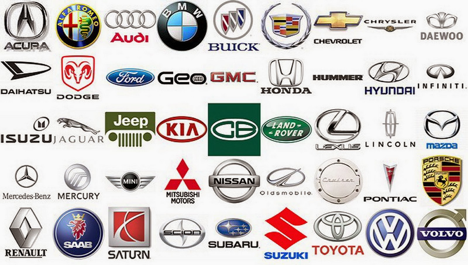All Car Symbols With Their Names Carsjp