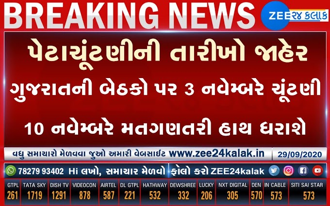 In Gujarat, elections for 8 assembly seats have been declared, polling will be held on November 3 and counting of votes will be held on November 10