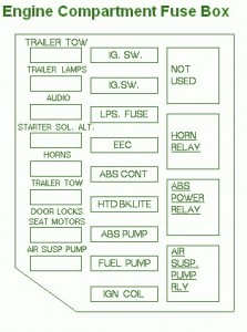 Ford Fusebox Diagram