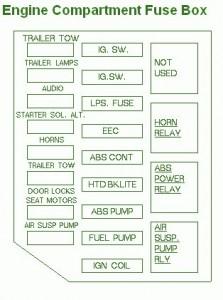 Ford Fusebox Diagram