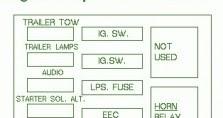 ford fusebox diagram 1990 ford crown victoria fuse box diagram