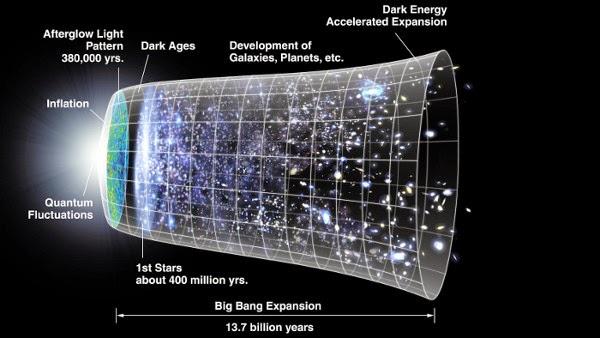 alam semesta