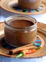 http://salzkorn.blogspot.fr/2015/05/schokomania-schokoladencreme-mit-chili.html