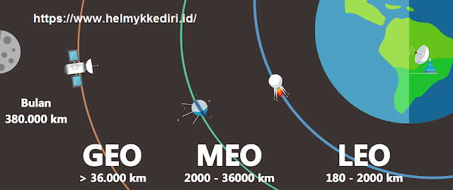 Cara menemukan satelit terdekat dengan smartphone