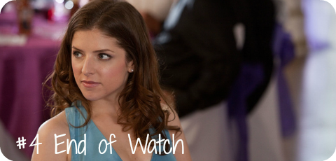 anna-kendrick-end-of-watch