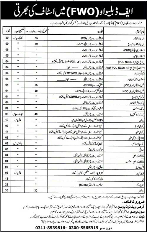 Motorway M-1 Islamabad to Peshawar FWO Jobs