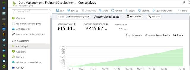 Azure cost analysis example