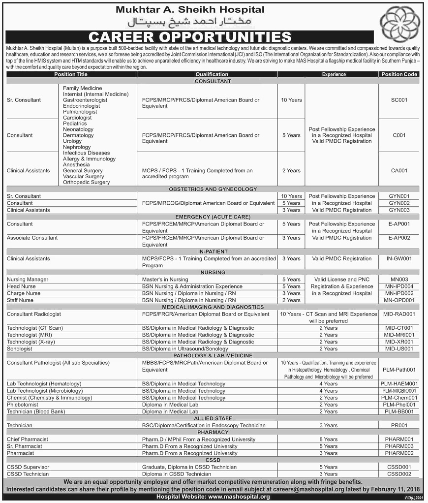 Jobs in Multan, Jobs for Doctors In Multan, Doctors Jobs in Multan, Pharmacists Jobs in Multan, Jobs in Punjab