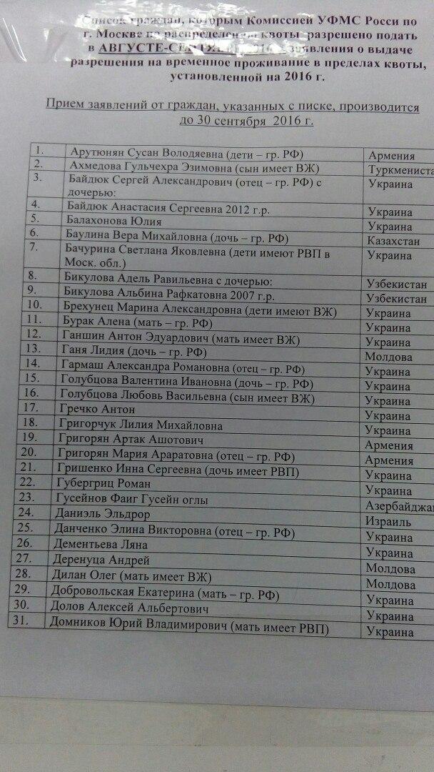 Консультация юриста бесплатно по телефону в Москве