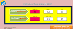 Aplikasi Kalkulator Kurikulum 2013 Konversi Nilai Sikap,Pengetahuan Dan Keterampilan