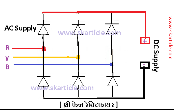 Three Phase Rectifier circuit diagram