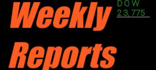 weekly-stock-market-report-apr-27-2020
