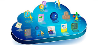 Cloud Enterprise Application Software Market Business Trend,Development,Overview, Key Players Analysis,Applications
