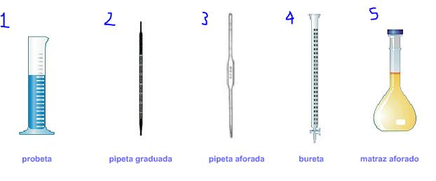 para transvasar l/íquidos Pipetas de pl/ástico de 2/ml y 13,5/cm con cuentagotas