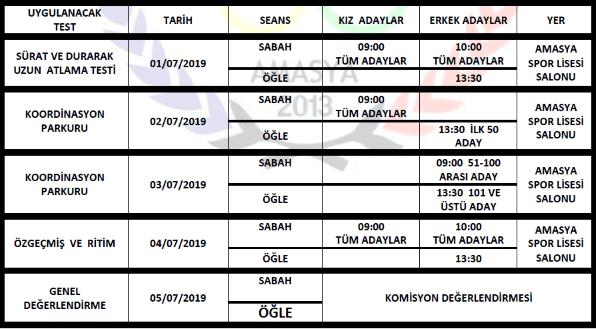 AMASYA ŞEHİT FERHAT ERDİN SPOR LİSESİ YETENEK SINAVI TARİHLERİ ve SAATLERİ 2019-2020