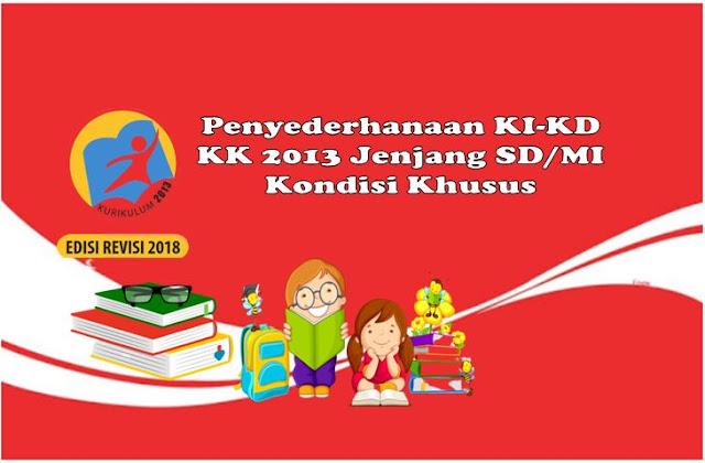 Penyederhanaan KI-KD SD Kurikulum 2013 Tahun 2020