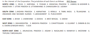 FCI zone list