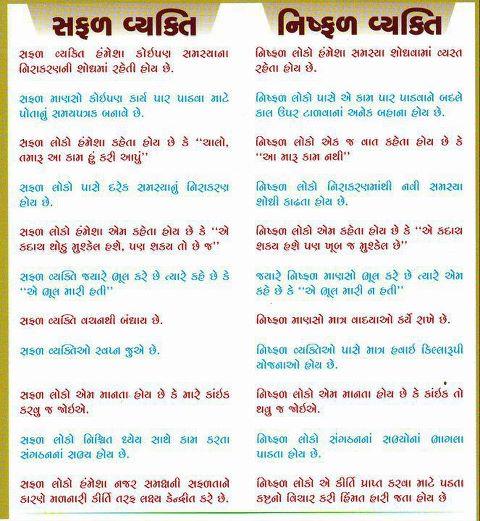 Gujarati Love Quotes In Gujarati Fonts: Kaushal Mandalia: Inspirational Quotes In Gujarati