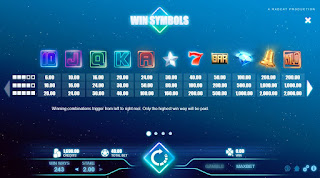 win symbols explained