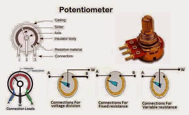 Working of a Potentiometer  Variable Resistor   EEE COMMUNITY