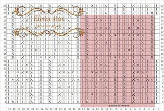 Схема узора платья Лимонные сердечки