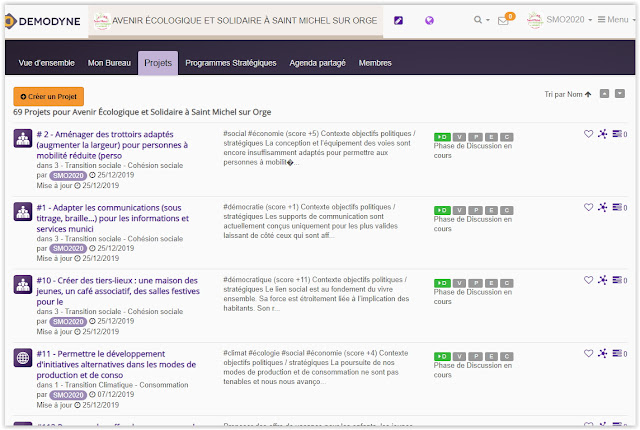Demodyne : liste de propositions