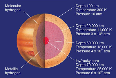 Internal structure of Mars jpeg