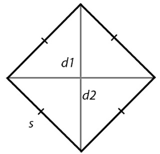 Belah Ketupat dan Contoh Soal Matematika SD