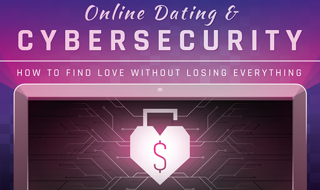 Tips For Online Dating Safety #infographic