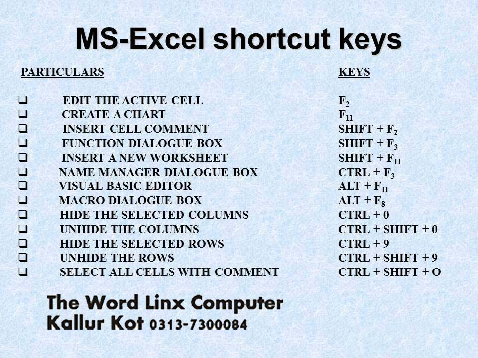 Computer e learnings guidance all free microsoft windows and office computer shortcut keys microsoft windows shortcut keys microsoft word shortcut keys microsoft excel shortcut keys microsoft power point shortcut keys ibookread Download
